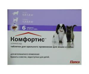 Royal Canin Neutered Young Female 400 г для